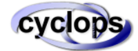 Cyclops TV